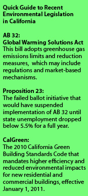 AB 32, Proposition 23, and CalGreen
