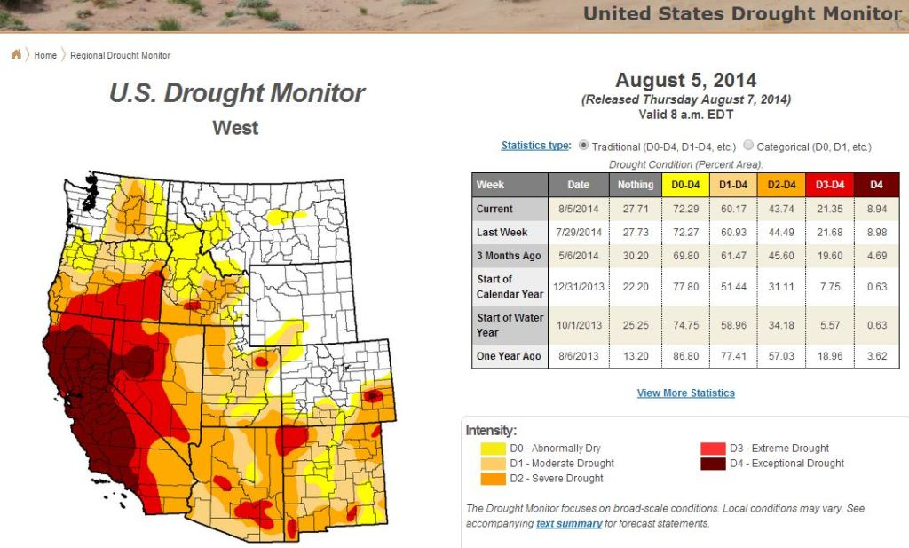 Drought in U.S. West